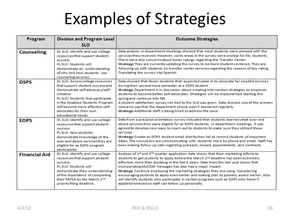 Examples of Strategies 4/4/12PRIE & SSSLO16
