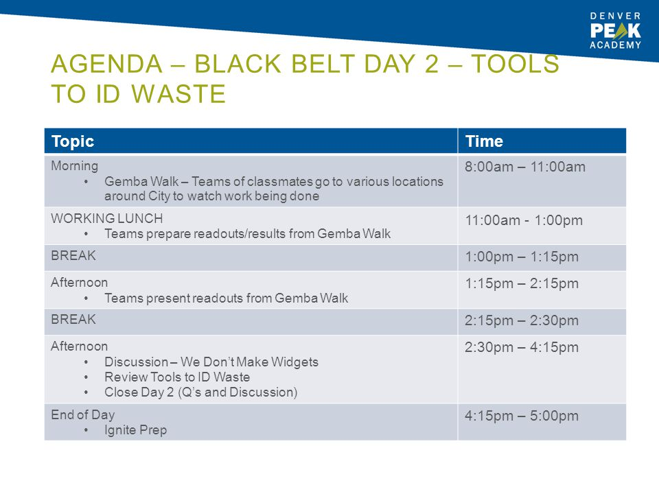 AGENDA – BLACK BELT DAY 2 – TOOLS TO ID WASTE TopicTime Morning Gemba Walk – Teams of classmates go to various locations around City to watch work bei