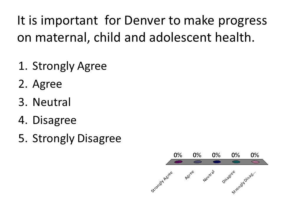 It is important for Denver to make progress on maternal, child and adolescent health.
