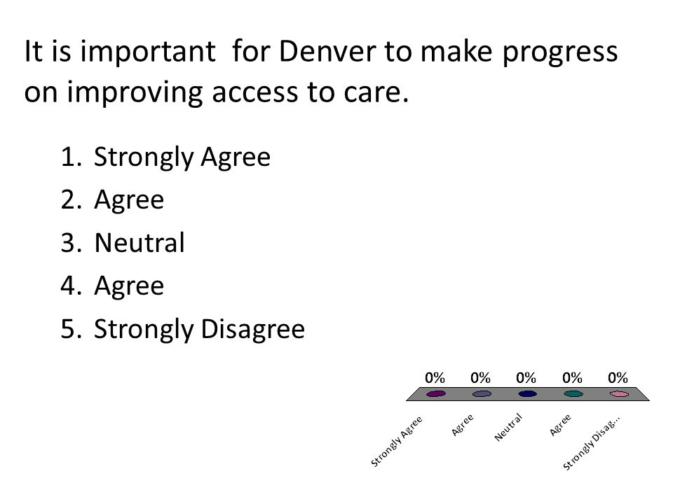 It is important for Denver to make progress on improving access to care.