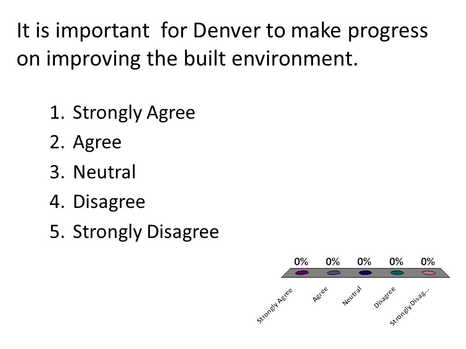 It is important for Denver to make progress on improving the built environment.