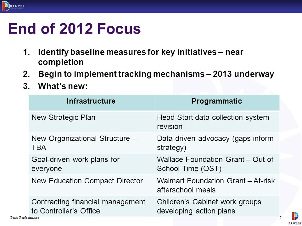 - 7 -Peak Performance End of 2012 Focus 1.Identify baseline measures for key initiatives – near completion 2.Begin to implement tracking mechanisms – 2013 underway 3.What's new: InfrastructureProgrammatic New Strategic PlanHead Start data collection system revision New Organizational Structure – TBA Data-driven advocacy (gaps inform strategy) Goal-driven work plans for everyone Wallace Foundation Grant – Out of School Time (OST) New Education Compact DirectorWalmart Foundation Grant – At-risk afterschool meals Contracting financial management to Controller's Office Children's Cabinet work groups developing action plans