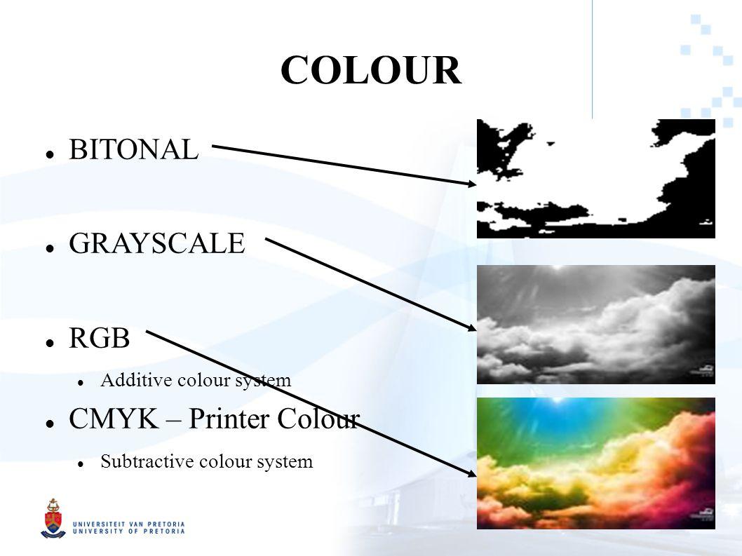COLOUR BITONAL GRAYSCALE RGB Additive colour system CMYK – Printer Colour Subtractive colour system