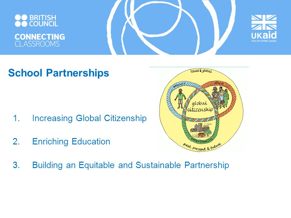 School Partnerships 1.Increasing Global Citizenship 2.Enriching Education 3.Building an Equitable and Sustainable Partnership