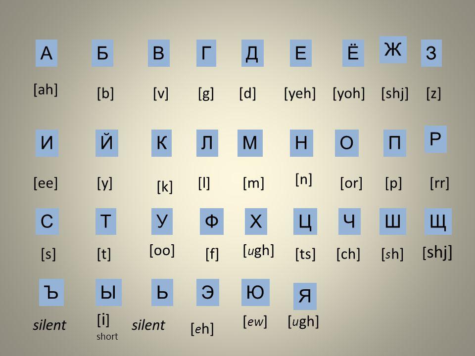 АБ Я ВГДЕ Ж З ИЙКЛМНОП Р СТУФХЦЧШЩ ЪЫЬ ЭЮ [ah] [b][v][g][d][yeh][yoh] Ё [shj] [ee][y] [k] [l][m] [n] [z] [or][p][rr] [s] [oo] [t][f] [ u gh] [ts][ch][ s h] silent [ shj] [ i ] short [ e h] [ ew ][ u gh] silent