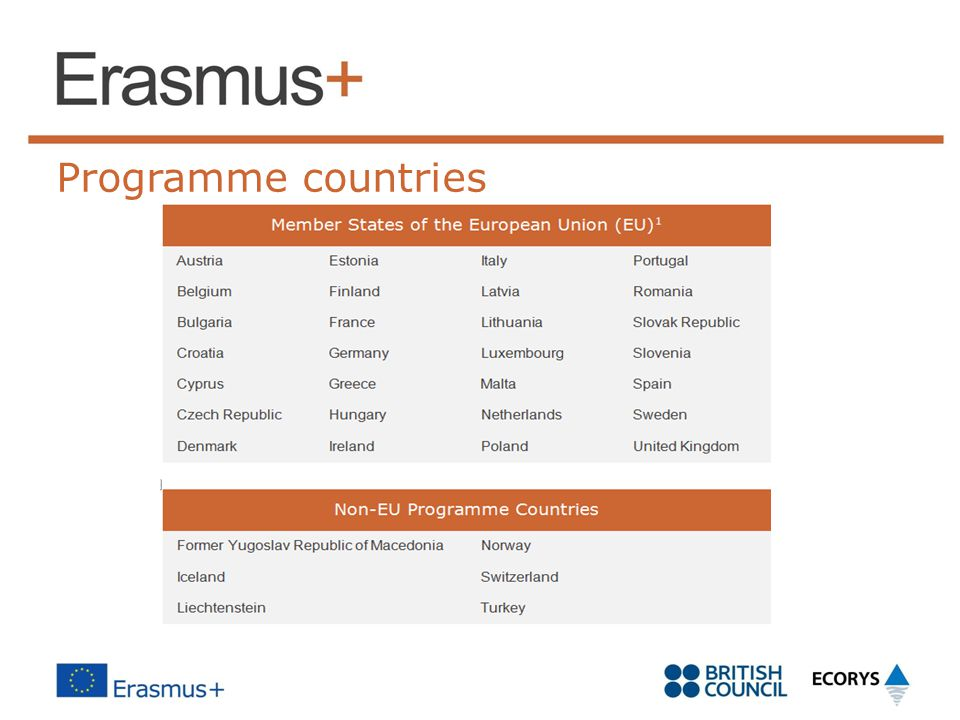 Finding out more w w.erasmusplus.org.uk –––––––––––– Application guidance, Forms, Deadline (11am UK time on 30 th April), Programme guide, Links and guidance for ECAS and PIC, Everything else to do with Erasmus+ erasmusplus.enquiries@britishcouncil.org 0161 957 7755