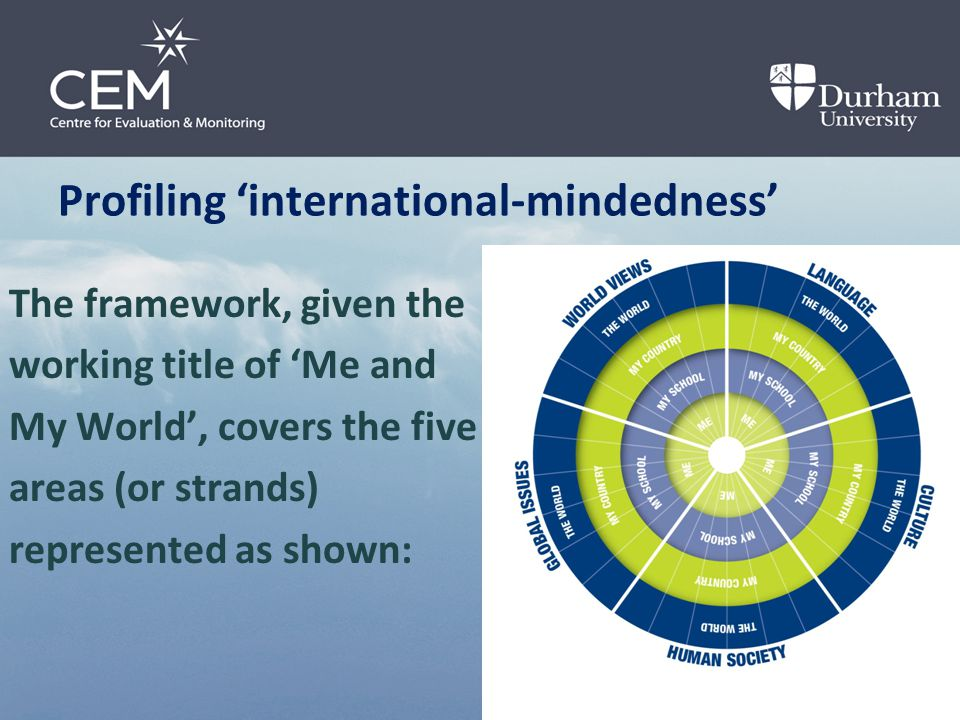 Profiling 'international-mindedness' The framework, given the working title of 'Me and My World', covers the five areas (or strands) represented as shown: