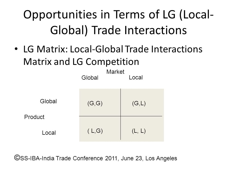 Opportunities in Terms of LG (Local- Global) Trade Interactions LG Matrix: Local-Global Trade Interactions Matrix and LG Competition Local Global Local (G,G) (G,L) ( L,G) (L, L) Product Market © SS-IBA-India Trade Conference 2011, June 23, Los Angeles