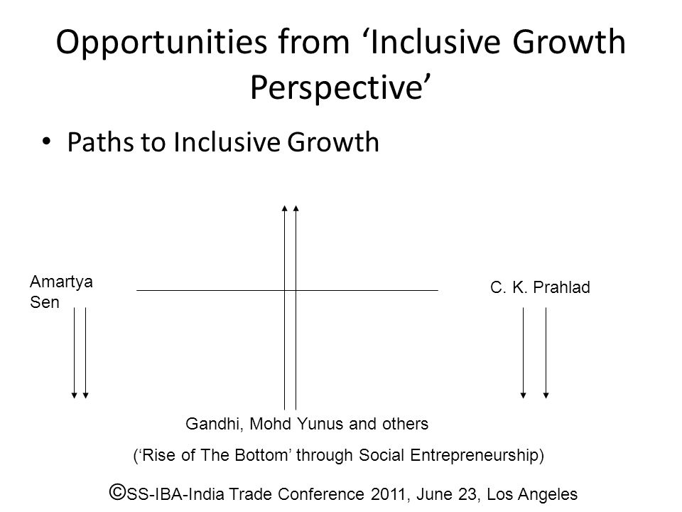 Opportunities from 'Inclusive Growth Perspective' Paths to Inclusive Growth C. K. Prahlad Amartya Sen Gandhi, Mohd Yunus and others ('Rise of The Bott
