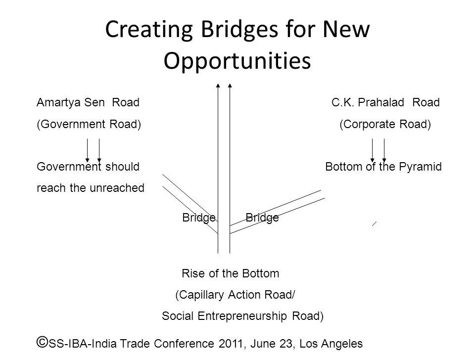 Creating Bridges for New Opportunities Amartya Sen Road C.K.