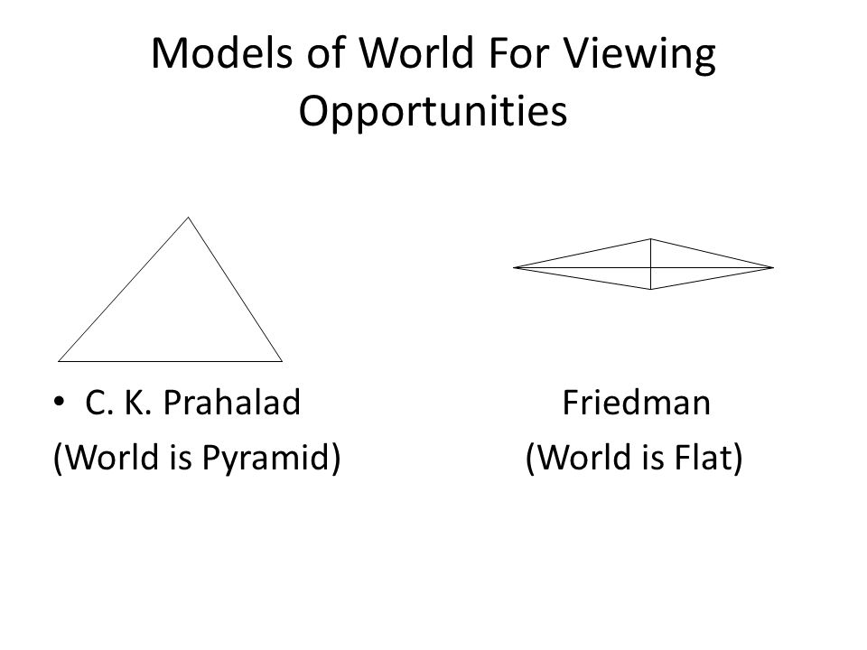 Models of World For Viewing Opportunities C. K. Prahalad Friedman (World is Pyramid) (World is Flat)