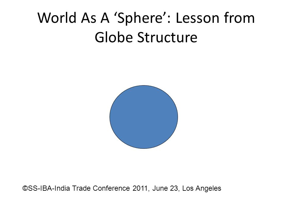 World As A 'Sphere': Lesson from Globe Structure ©SS-IBA-India Trade Conference 2011, June 23, Los Angeles