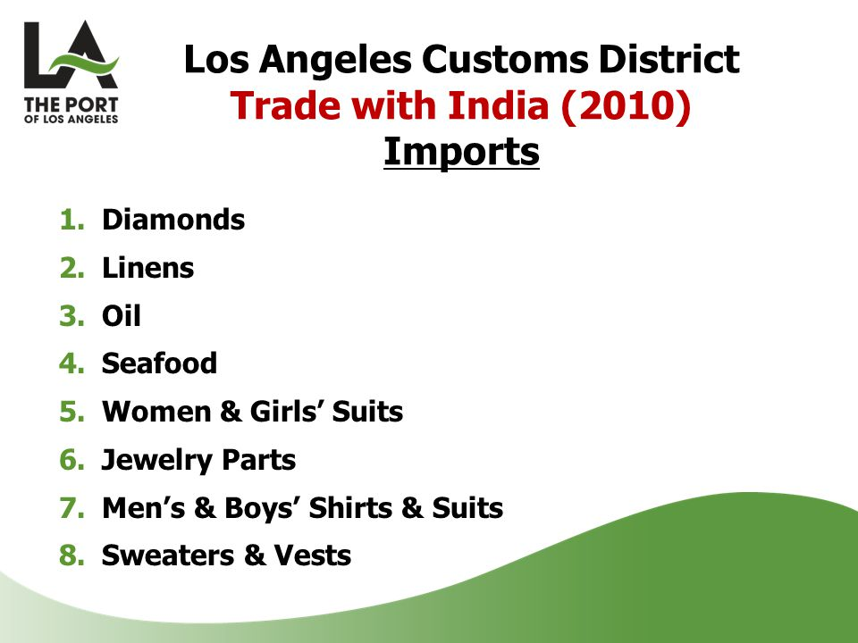 Los Angeles Customs District Trade with India (2010) Imports 1.Diamonds 2.Linens 3.Oil 4.Seafood 5.Women & Girls' Suits 6.Jewelry Parts 7.Men's & Boys' Shirts & Suits 8.Sweaters & Vests