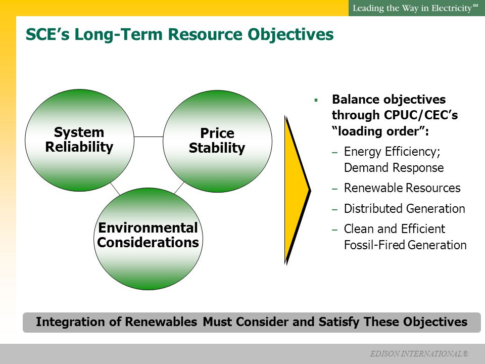 EDISON INTERNATIONAL® SM System Reliability Price Stability Environmental Considerations  Balance objectives through CPUC/CEC's loading order : – Energy Efficiency; Demand Response – Renewable Resources – Distributed Generation – Clean and Efficient Fossil-Fired Generation SCE's Long-Term Resource Objectives Integration of Renewables Must Consider and Satisfy These Objectives
