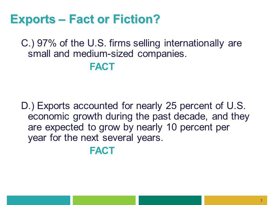 3 C.) 97% of the U.S. firms selling internationally are small and medium-sized companies. FACT D.) Exports accounted for nearly 25 percent of U.S. eco