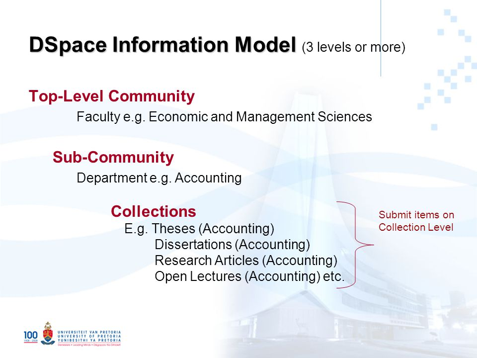 DSpace Information Model DSpace Information Model (3 levels or more) Top-Level Community Faculty e.g.
