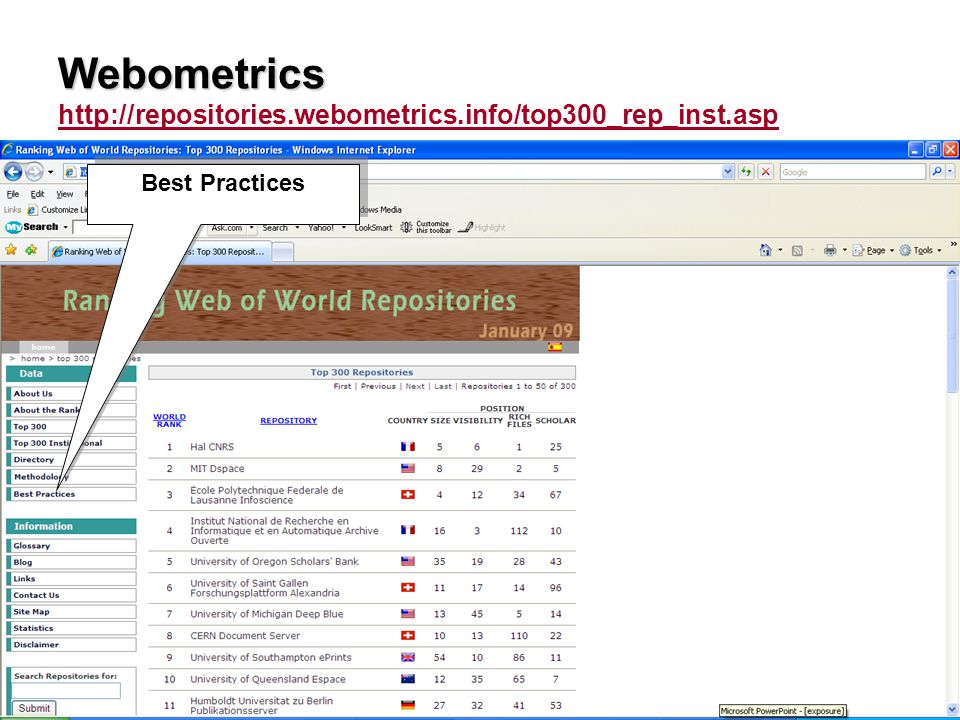 Webometrics Webometrics http://repositories.webometrics.info/top300_rep_inst.asp http://repositories.webometrics.info/top300_rep_inst.asp Best Practices