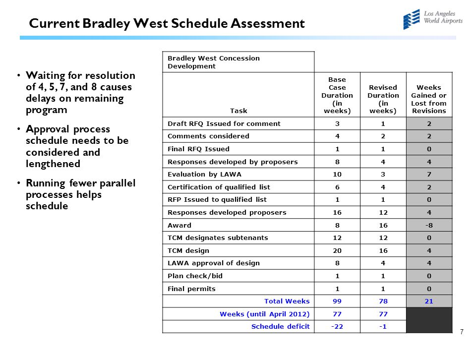 7 Current Bradley West Schedule Assessment Waiting for resolution of 4, 5, 7, and 8 causes delays on remaining program Approval process schedule needs