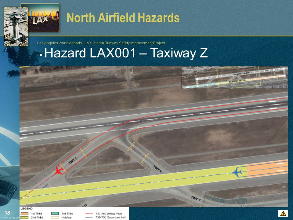 18 Los Angeles World Airports | LAX Interim Runway Safety Improvement Project North Airfield Hazards Hazard LAX001 – Taxiway Z