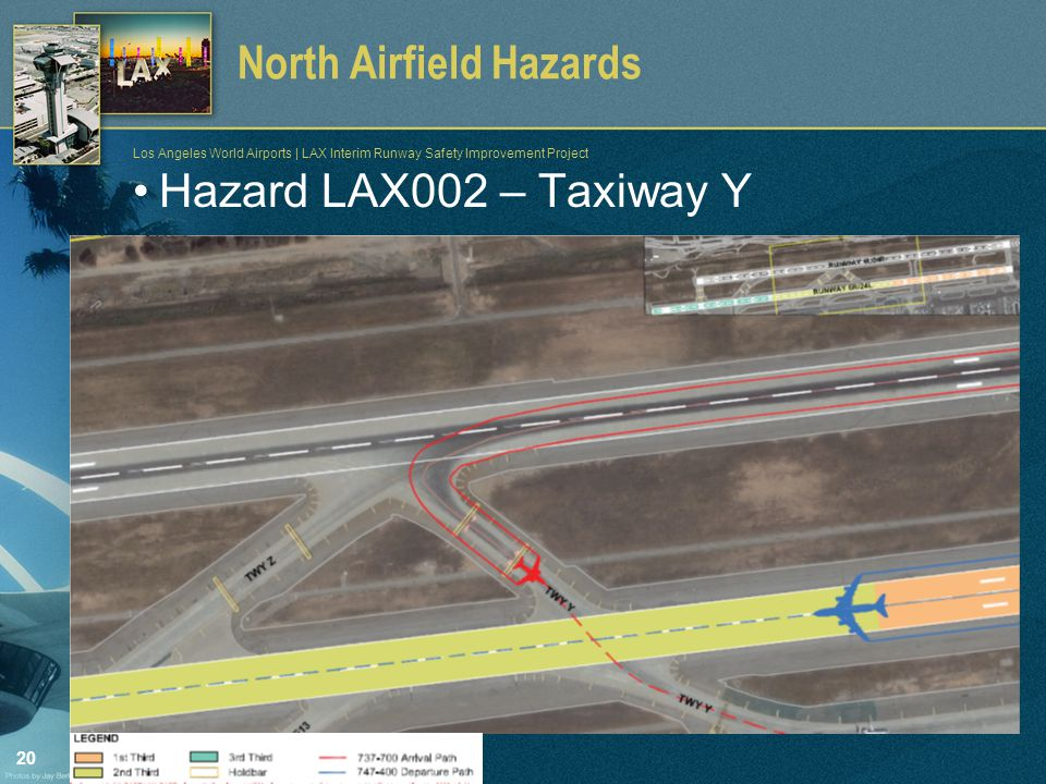 20 Los Angeles World Airports | LAX Interim Runway Safety Improvement Project North Airfield Hazards Hazard LAX002 – Taxiway Y