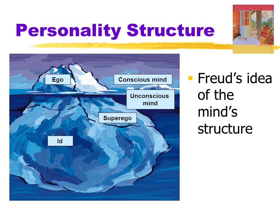 Personality Structure  Freud's idea of the mind's structure Id Superego EgoConscious mind Unconscious mind