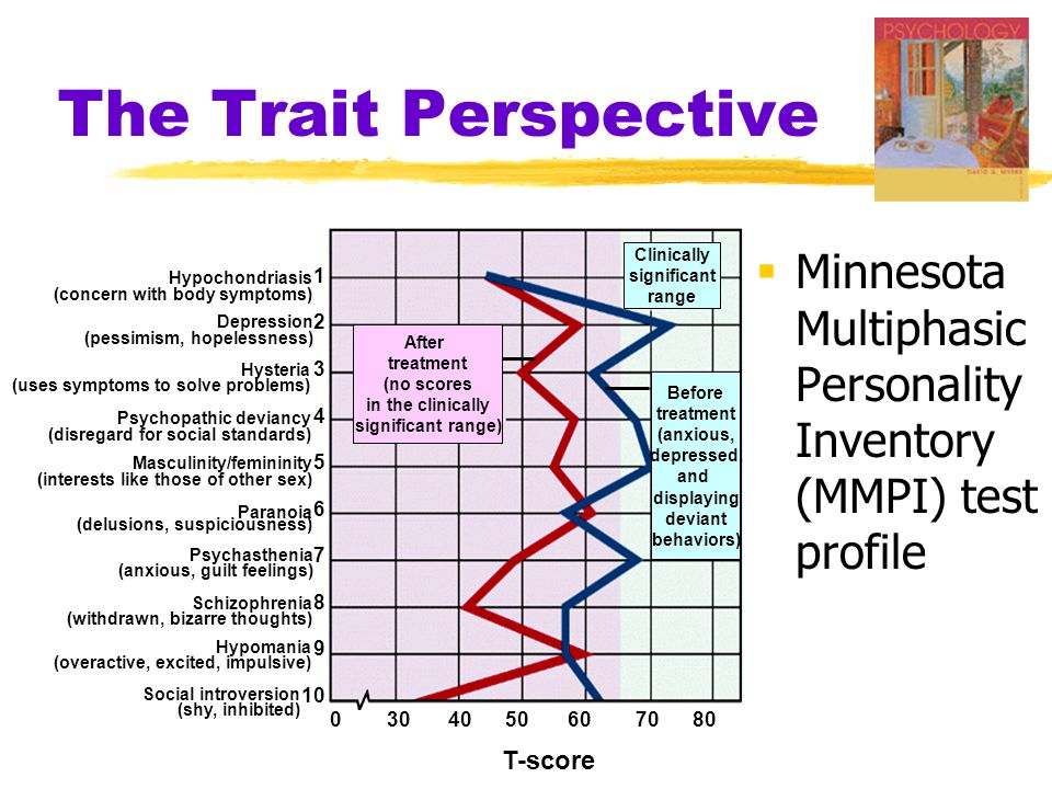 The Trait Perspective  Minnesota Multiphasic Personality Inventory (MMPI) test profile Hysteria (uses symptoms to solve problems) Masculinity/feminin