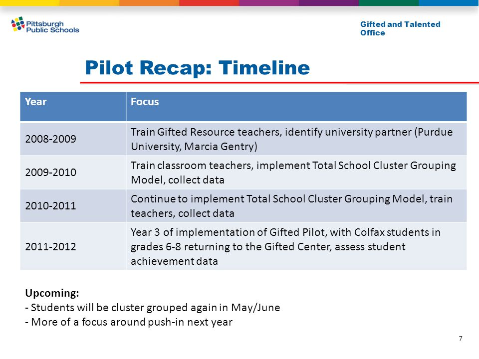 Pilot Recap: Timeline Gifted and Talented Office YearFocus 2008-2009 Train Gifted Resource teachers, identify university partner (Purdue University, M