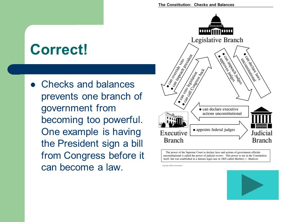 Correct. Checks and balances prevents one branch of government from becoming too powerful.