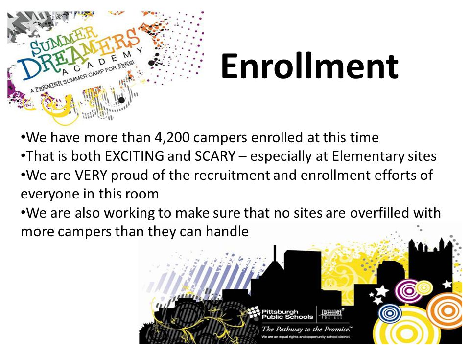Enrollment by Site Insert Enrollment Data Enrollment Update as of 5.18.11 6 pm K12345678Grand Total 5th - 8th Camp Allegheny 87655374279 5th - 8th Camp CAOA 72998879338 5th - 8th Camp Obama 104756749295 5th - 8th Camp Peabody 1 108886149307 5th - 8th Camp South Brook 1 15229118102 5th - 8th Camp South Hills 197807845301 K-4 Camp Classical5143324025 191 K-4 Camp Faison1422191018 83 K-4 Camp Minadeo83867264661 372 K-4 Camp Phillips4663494257 1 258 K-4 Camp Roosevelt104119122115 1 576 K-4 Camp Spring Hill9391738074 411 K-4 Camp Sunnyside1311241161191031 594 K-4 Camp Weil1622141523 90 Grand Total5385704994854835234363593044197