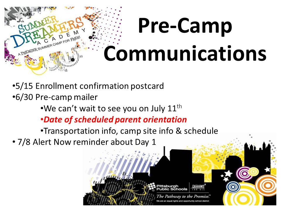 Pre-Camp Communications 5/15 Enrollment confirmation postcard 6/30 Pre-camp mailer We can't wait to see you on July 11 th Date of scheduled parent ori