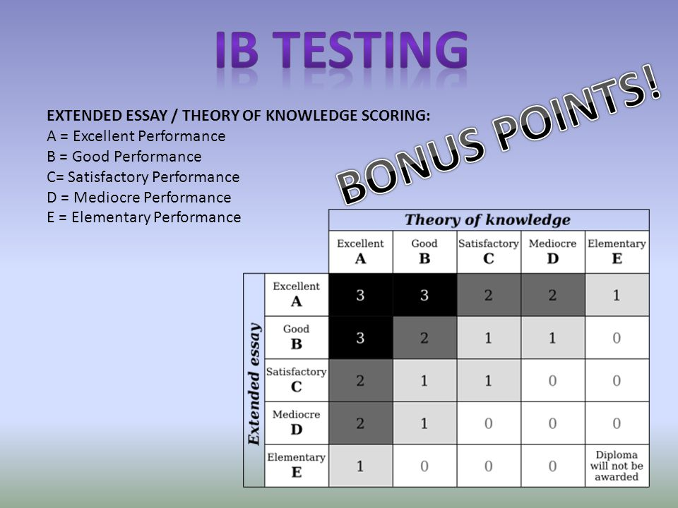 EXTENDED ESSAY / THEORY OF KNOWLEDGE SCORING: A = Excellent Performance B = Good Performance C= Satisfactory Performance D = Mediocre Performance E = Elementary Performance