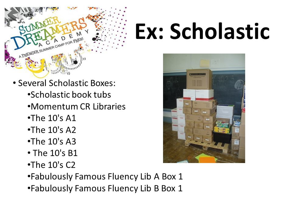 Ex: Scholastic Several Scholastic Boxes: Scholastic book tubs Momentum CR Libraries The 10 s A1 The 10 s A2 The 10 s A3 The 10 s B1 The 10 s C2 Fabulously Famous Fluency Lib A Box 1 Fabulously Famous Fluency Lib B Box 1