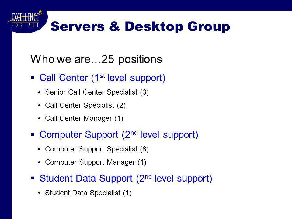 Servers & Desktop Group Who we are…25 positions  Call Center (1 st level support) Senior Call Center Specialist (3) Call Center Specialist (2) Call Center Manager (1)  Computer Support (2 nd level support) Computer Support Specialist (8) Computer Support Manager (1)  Student Data Support (2 nd level support) Student Data Specialist (1)