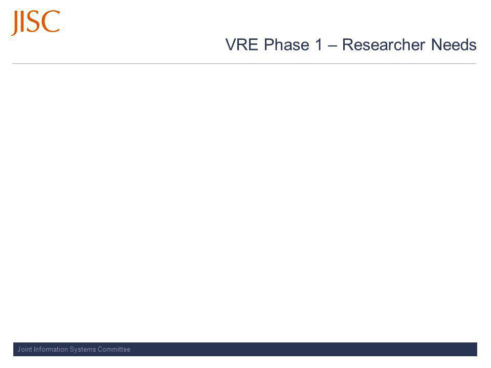 Joint Information Systems Committee VRE Phase 1 – Researcher Needs