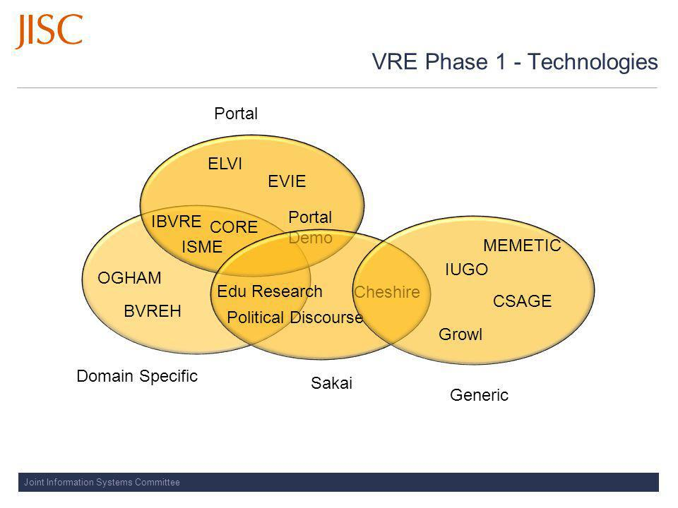 Joint Information Systems Committee VRE Phase 1 - Technologies Domain Specific OGHAM BVREH ELVI EVIE Portal ISME IBVRE CORE Portal Demo Sakai Cheshire Edu Research Political Discourse Generic MEMETIC CSAGE Growl IUGO