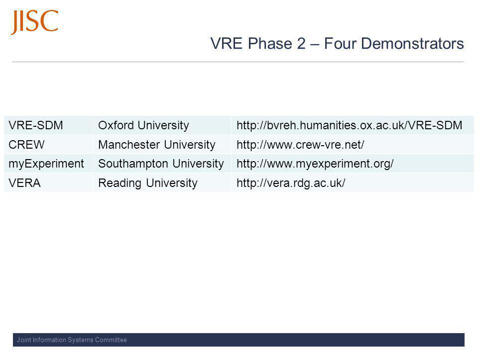 Joint Information Systems Committee VRE Phase 2 – Four Demonstrators VRE-SDMOxford Universityhttp://bvreh.humanities.ox.ac.uk/VRE-SDM CREWManchester Universityhttp://www.crew-vre.net/ myExperimentSouthampton Universityhttp://www.myexperiment.org/ VERAReading Universityhttp://vera.rdg.ac.uk/