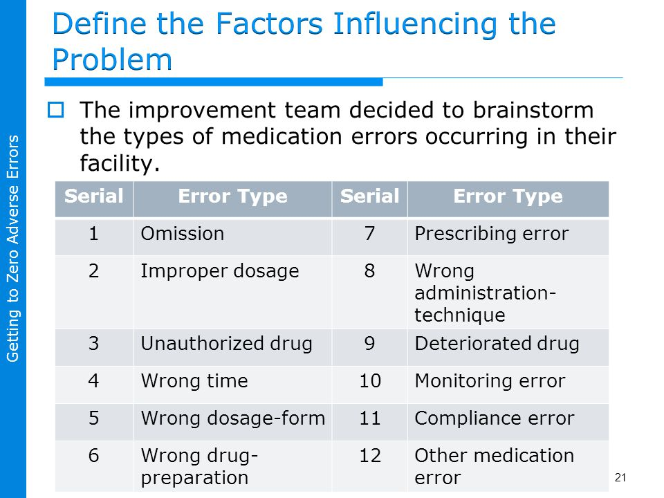 Step To Excellence … Getting to Zero Adverse Errors  The improvement team decided to brainstorm the types of medication errors occurring in their facility.