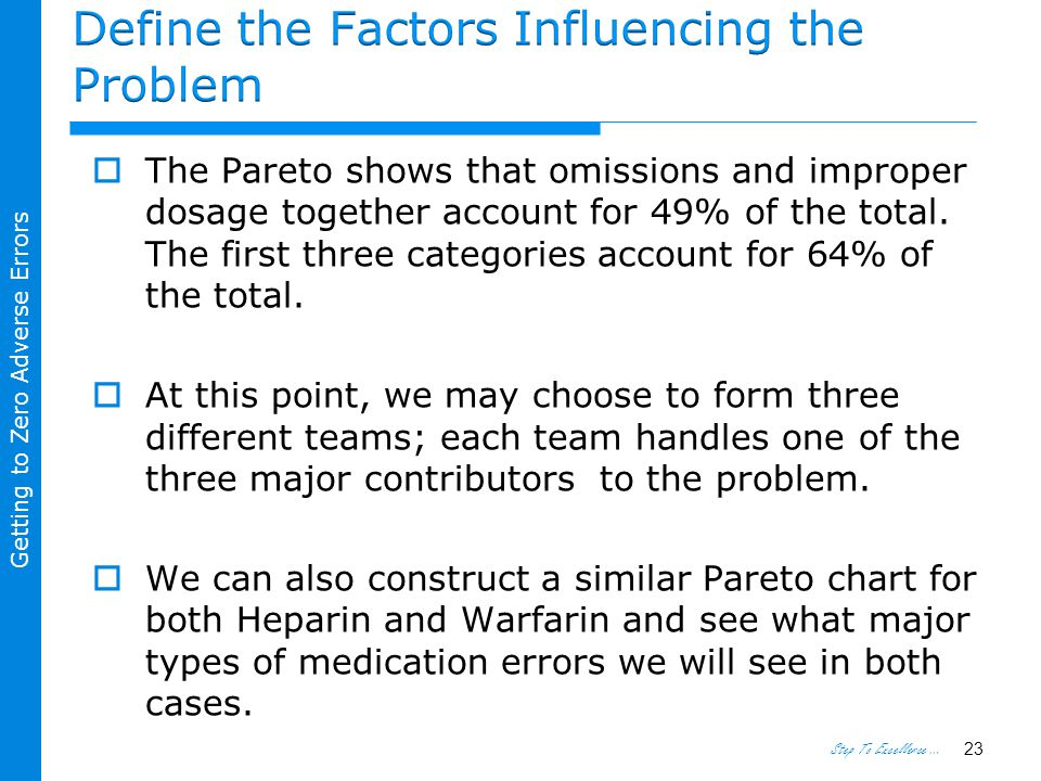 Step To Excellence … Getting to Zero Adverse Errors  The Pareto shows that omissions and improper dosage together account for 49% of the total.