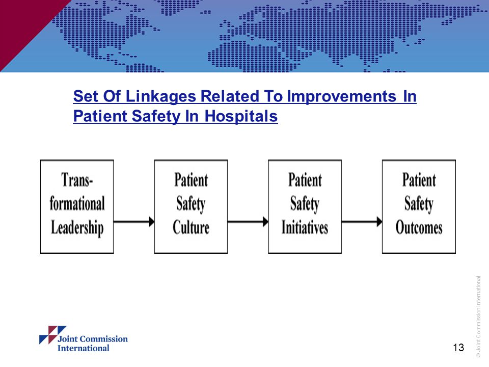 © Joint Commission International 13 Set Of Linkages Related To Improvements In Patient Safety In Hospitals