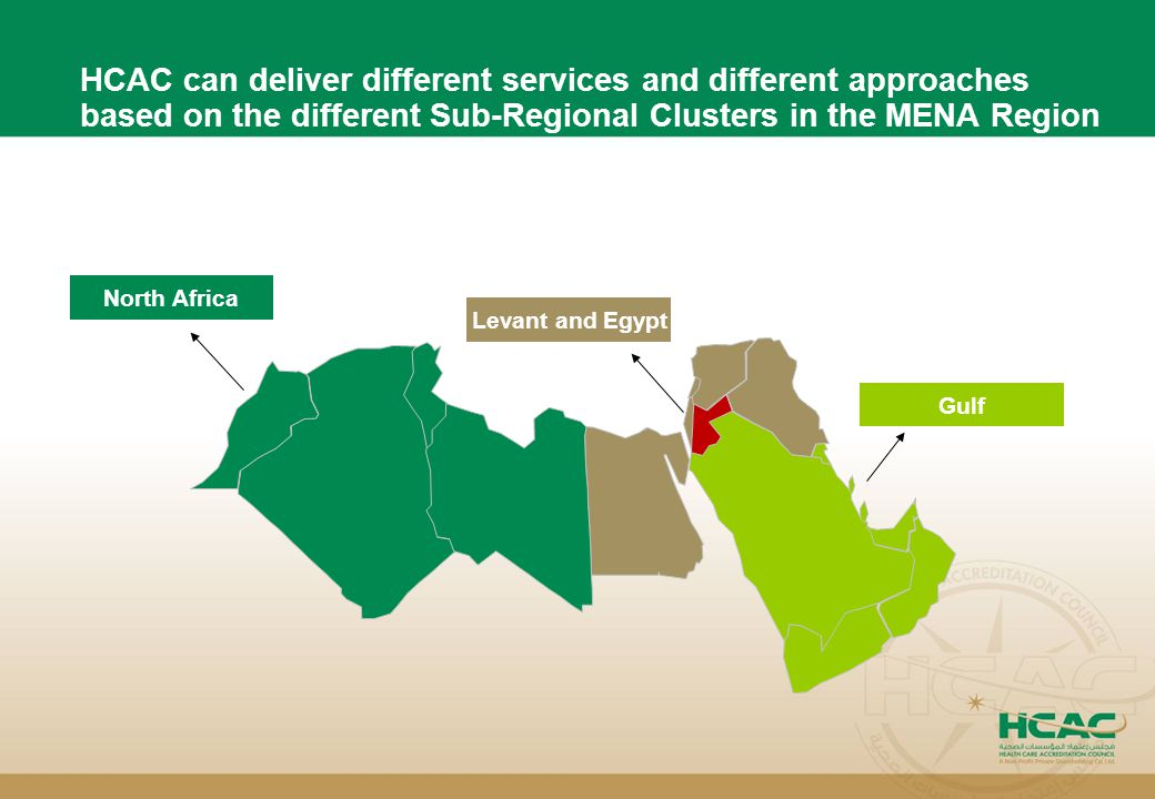 HCAC can deliver different services and different approaches based on the different Sub-Regional Clusters in the MENA Region Gulf Levant and Egypt North Africa