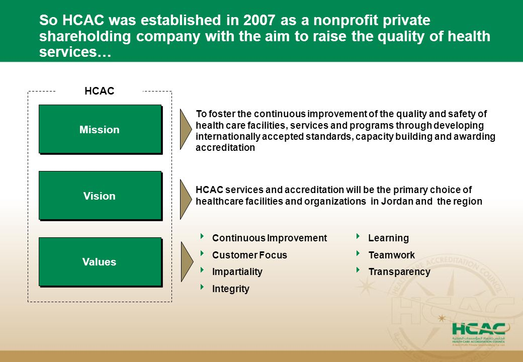 3 So HCAC was established in 2007 as a nonprofit private shareholding company with the aim to raise the quality of health services… HCAC Mission Vision To foster the continuous improvement of the quality and safety of health care facilities, services and programs through developing internationally accepted standards, capacity building and awarding accreditation HCAC services and accreditation will be the primary choice of healthcare facilities and organizations in Jordan and the region Values  Continuous Improvement  Customer Focus  Impartiality  Integrity  Learning  Teamwork  Transparency