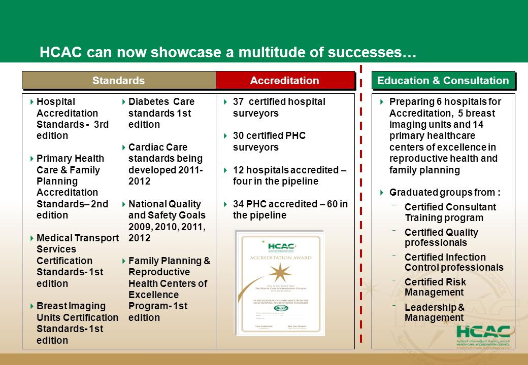 5 HCAC can now showcase a multitude of successes… Standards  Hospital Accreditation Standards - 3rd edition  Primary Health Care & Family Planning Accreditation Standards– 2nd edition  Medical Transport Services Certification Standards- 1st edition  Breast Imaging Units Certification Standards- 1st edition  Diabetes Care standards 1st edition  Cardiac Care standards being developed 2011- 2012  National Quality and Safety Goals 2009, 2010, 2011, 2012  Family Planning & Reproductive Health Centers of Excellence Program- 1st edition Accreditation Education & Consultation  37 certified hospital surveyors  30 certified PHC surveyors  12 hospitals accredited – four in the pipeline  34 PHC accredited – 60 in the pipeline  Preparing 6 hospitals for Accreditation, 5 breast imaging units and 14 primary healthcare centers of excellence in reproductive health and family planning  Graduated groups from :  Certified Consultant Training program  Certified Quality professionals  Certified Infection Control professionals  Certified Risk Management  Leadership & Management