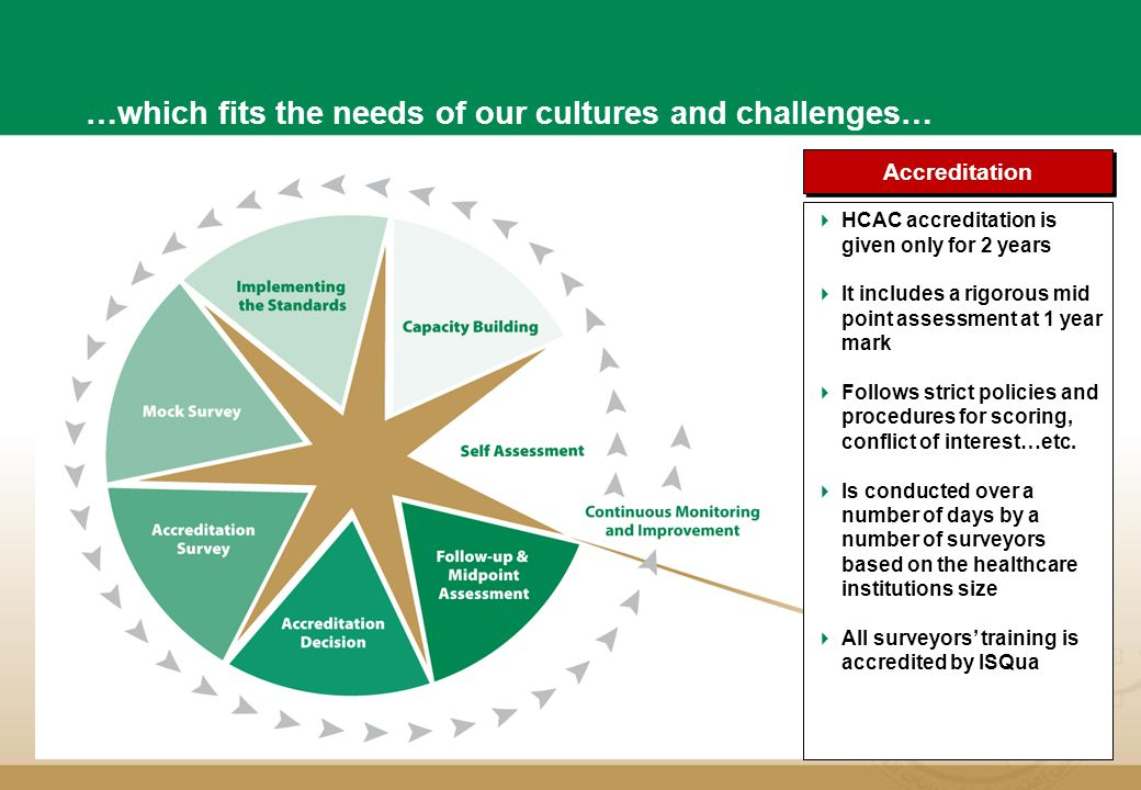 7 …which fits the needs of our cultures and challenges… Accreditation  HCAC accreditation is given only for 2 years  It includes a rigorous mid point assessment at 1 year mark  Follows strict policies and procedures for scoring, conflict of interest…etc.