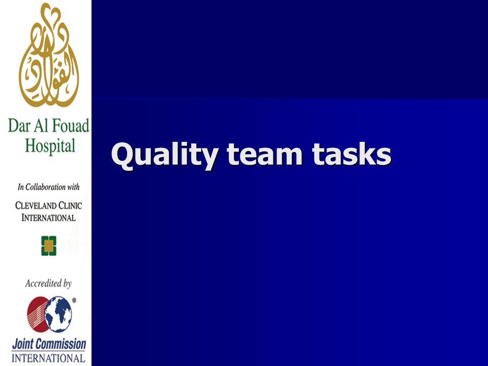 Quality team tasks