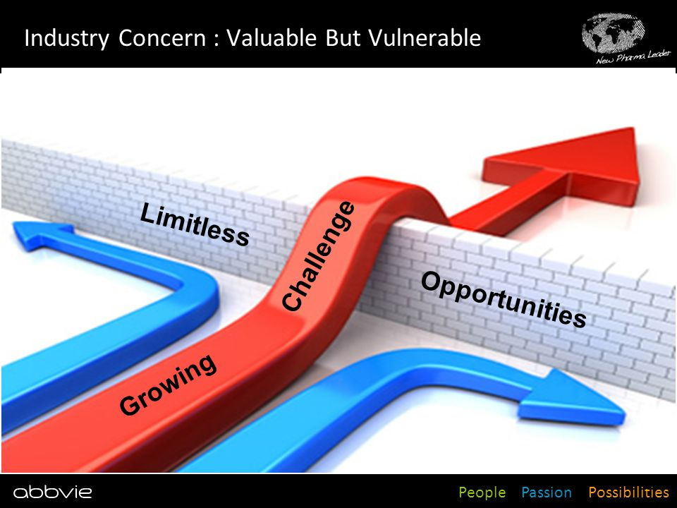 People Passion Possibilities Industry Concern : Valuable But Vulnerable 29 Limitless Opportunities Growing Challenge