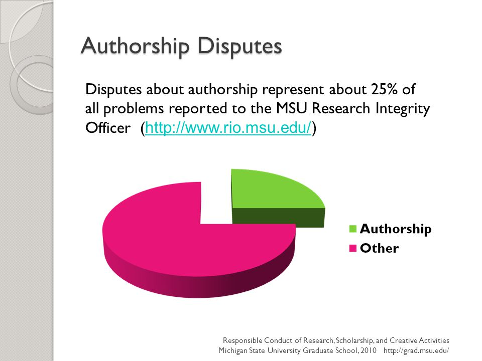 Authorship Disputes Responsible Conduct of Research, Scholarship, and Creative Activities Michigan State University Graduate School, 2010 http://grad.