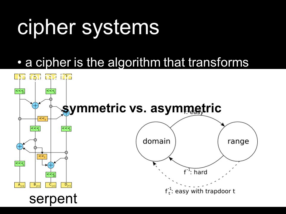 serpent cipher systems a cipher is the algorithm that transforms information symmetric vs. asymmetric