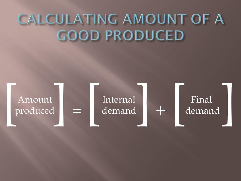 [ ] = [ ] + [ ] Amount produced Final demand Internal demand