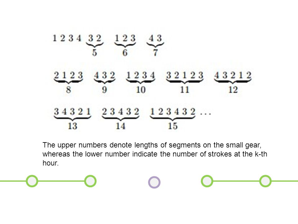 The upper numbers denote lengths of segments on the small gear, whereas the lower number indicate the number of strokes at the k-th hour.