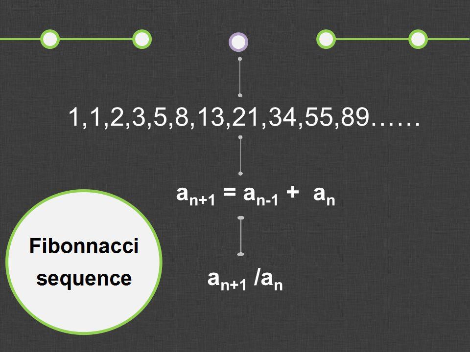 1,1,2,3,5,8,13,21,34,55,89…… a n+1 = a n-1 + a n a n+1 /a n